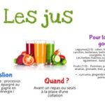 Les jus de légumes (pourquoi quand comment ?)